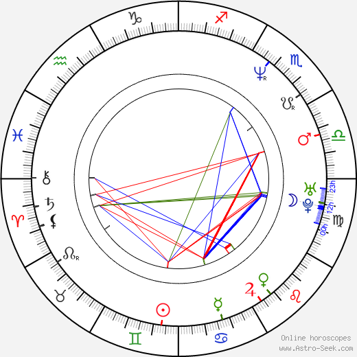 Kwong Wing Chan astro natal birth chart, Kwong Wing Chan horoscope, astrology