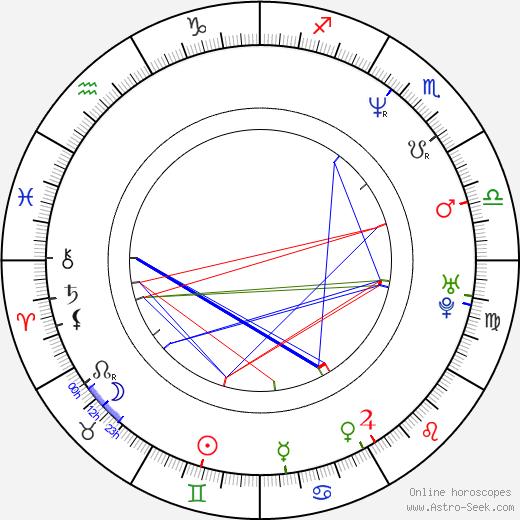 Markéta Mayerová день рождения гороскоп, Markéta Mayerová Натальная карта онлайн