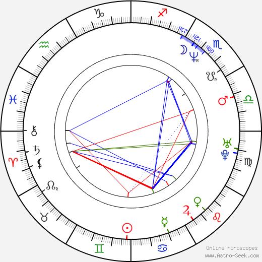 Mia Sara astro natal birth chart, Mia Sara horoscope, astrology