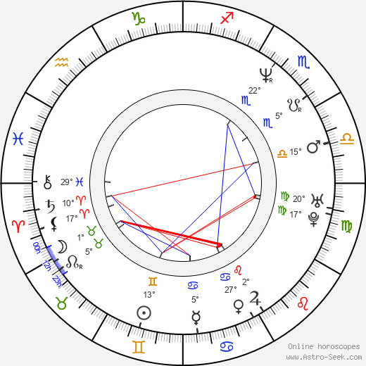 Michael Greyeyes birth chart, biography, wikipedia 2019, 2020