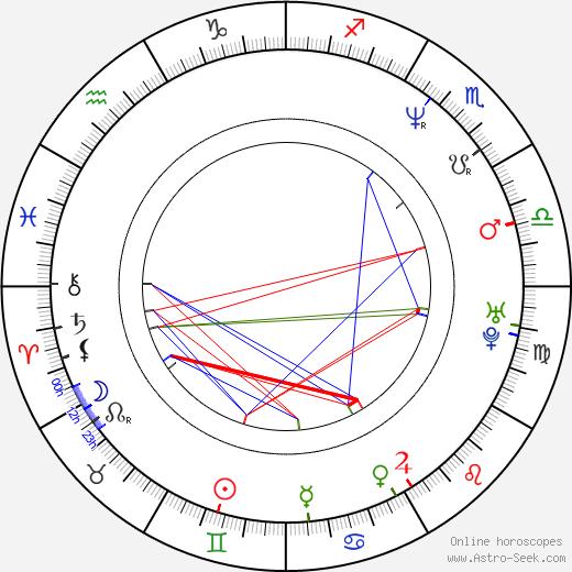 Michael Greyeyes astro natal birth chart, Michael Greyeyes horoscope, astrology