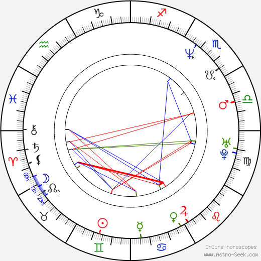 Michael Greyeyes tema natale, oroscopo, Michael Greyeyes oroscopi gratuiti, astrologia