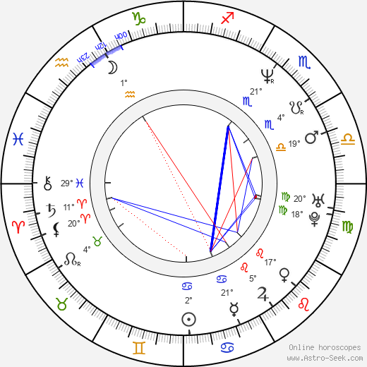 Michael Kessler birth chart, biography, wikipedia 2019, 2020