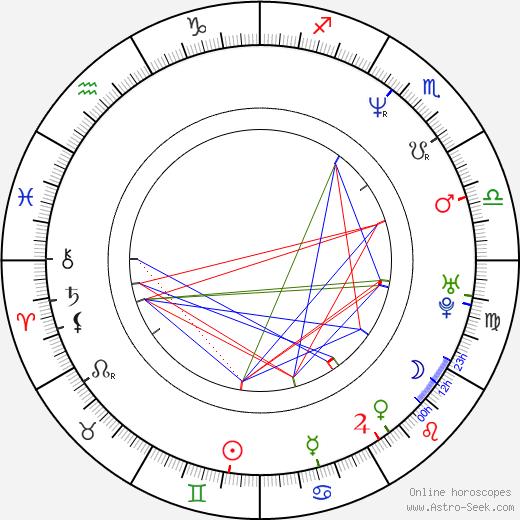Natasha Hovey astro natal birth chart, Natasha Hovey horoscope, astrology