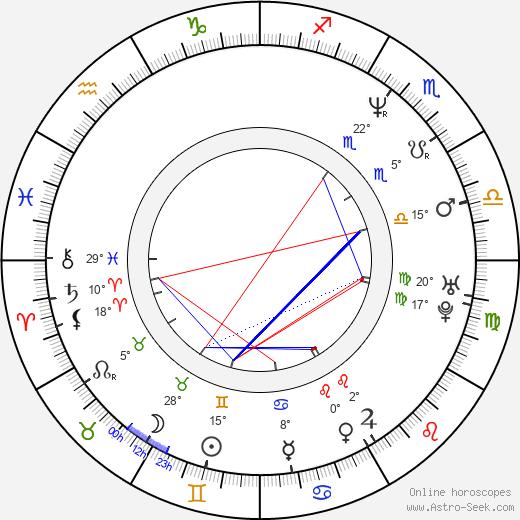 Paul Giamatti birth chart, biography, wikipedia 2019, 2020