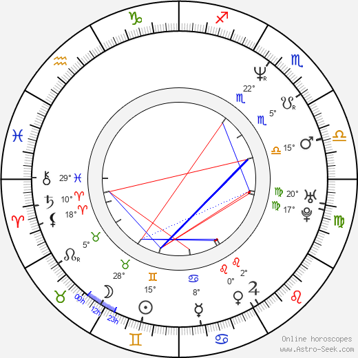 Paul Giamatti tema natale, biography, Biografia da Wikipedia 2020, 2021