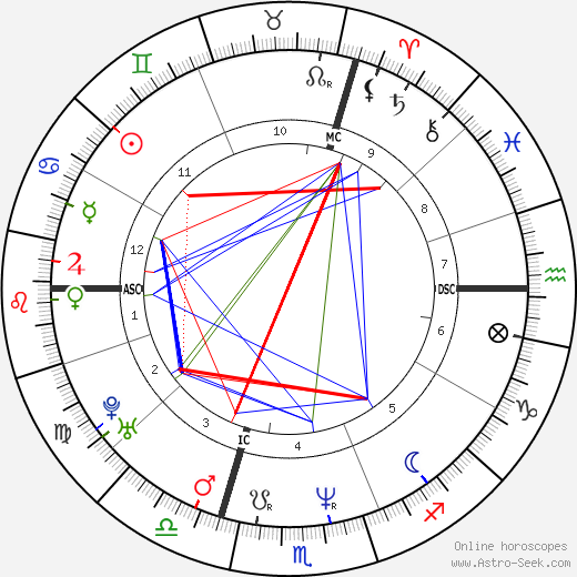 Pierre Omidyar astro natal birth chart, Pierre Omidyar horoscope, astrology