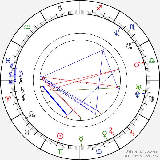 Ray Fearon birth chart, Ray Fearon astro natal horoscope, astrology