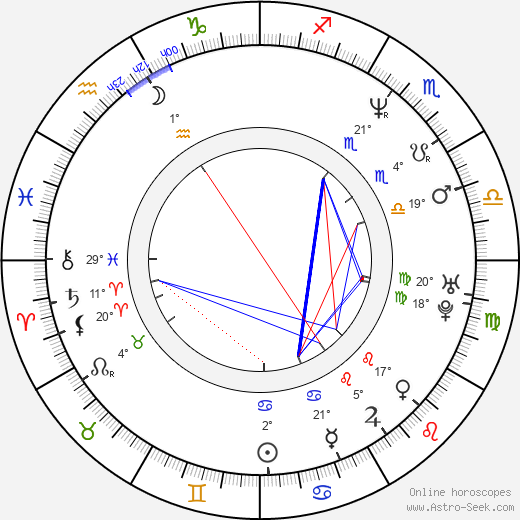 Richard Kruspe birth chart, biography, wikipedia 2019, 2020