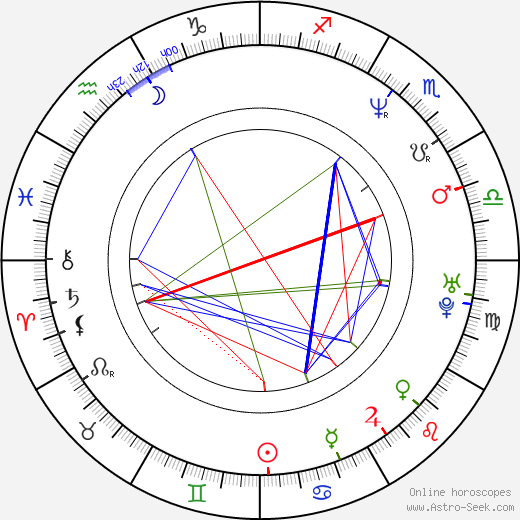 Richard Kruspe birth chart, Richard Kruspe astro natal horoscope, astrology