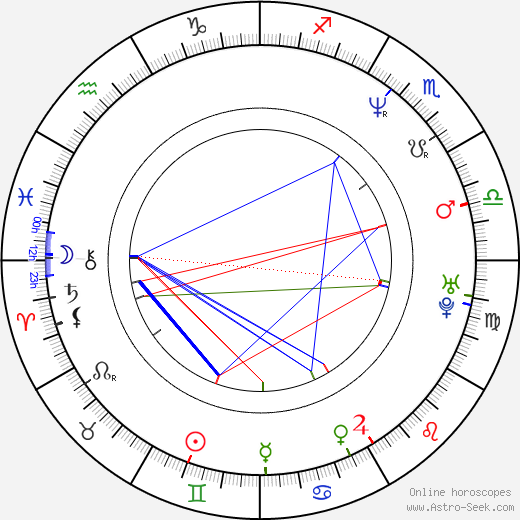 Rick Peters birth chart, Rick Peters astro natal horoscope, astrology