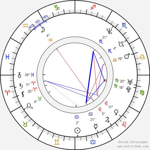 Sherry Stringfield birth chart, biography, wikipedia 2019, 2020
