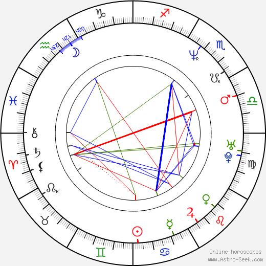 Sherry Stringfield astro natal birth chart, Sherry Stringfield horoscope, astrology