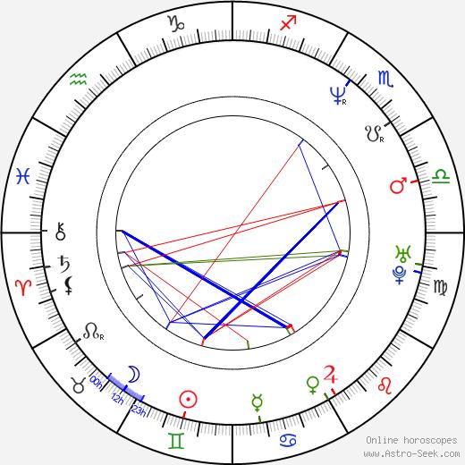 Simone van Dusseldorp birth chart, Simone van Dusseldorp astro natal horoscope, astrology