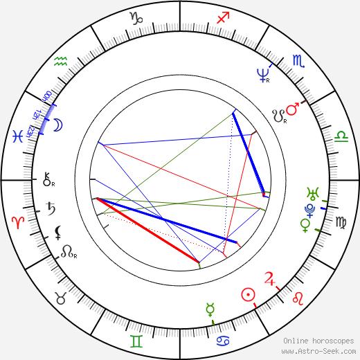 Alejandro López день рождения гороскоп, Alejandro López Натальная карта онлайн