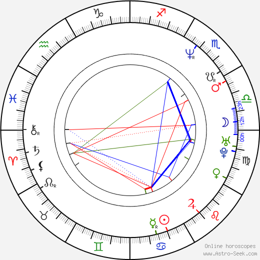 Andy Kraus astro natal birth chart, Andy Kraus horoscope, astrology