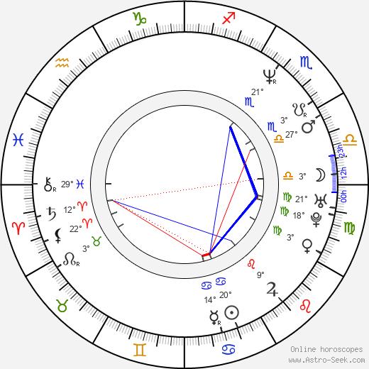 Benny Benassi birth chart, biography, wikipedia 2017, 2018