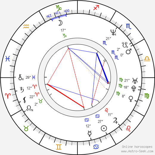 Courtney Taylor-Taylor birth chart, biography, wikipedia 2019, 2020