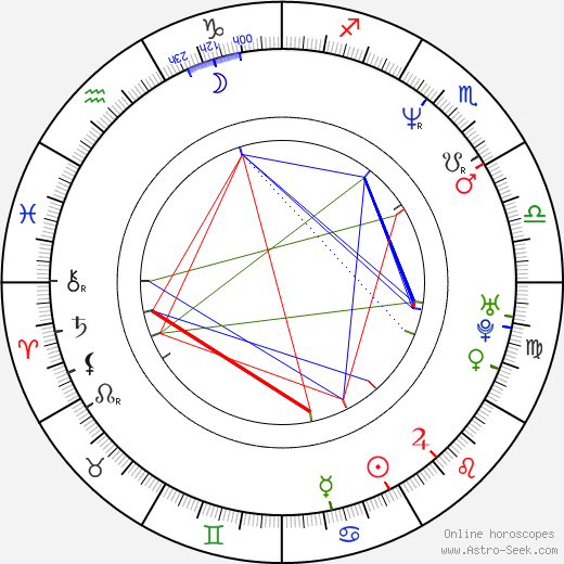 Courtney Taylor-Taylor birth chart, Courtney Taylor-Taylor astro natal horoscope, astrology