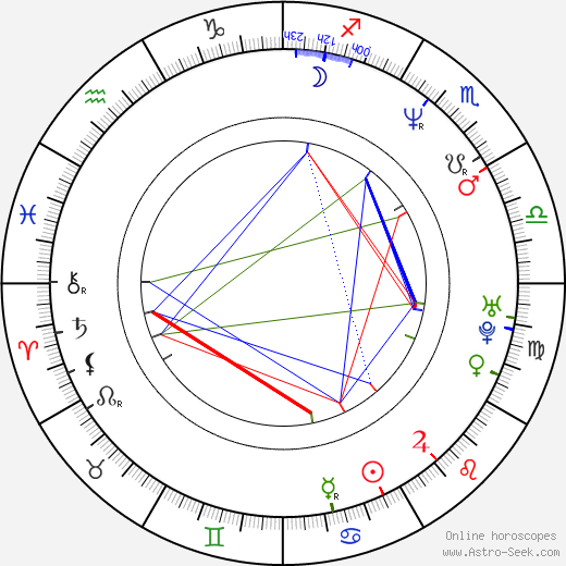 Holly Dorff birth chart, Holly Dorff astro natal horoscope, astrology