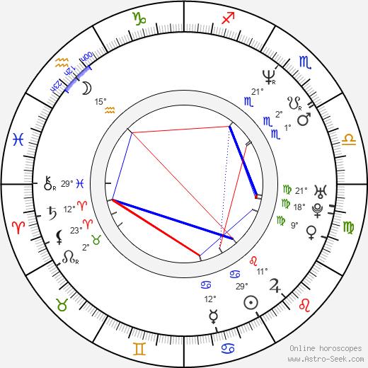 Irene Bedard birth chart, biography, wikipedia 2019, 2020
