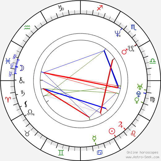 Janne Virtanen birth chart, Janne Virtanen astro natal horoscope, astrology