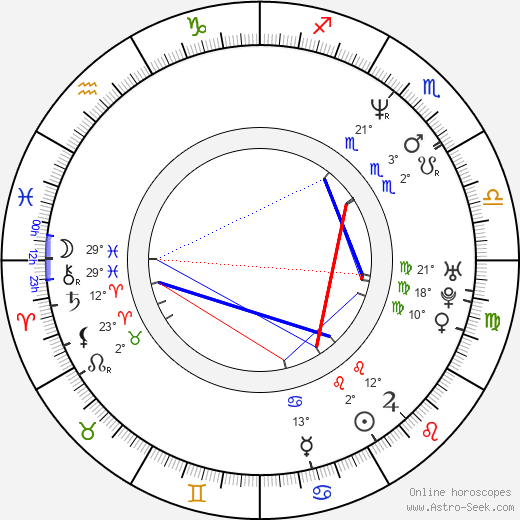Jason Statham birth chart, biography, wikipedia 2019, 2020