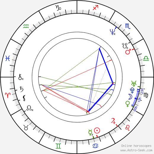 John Henson astro natal birth chart, John Henson horoscope, astrology
