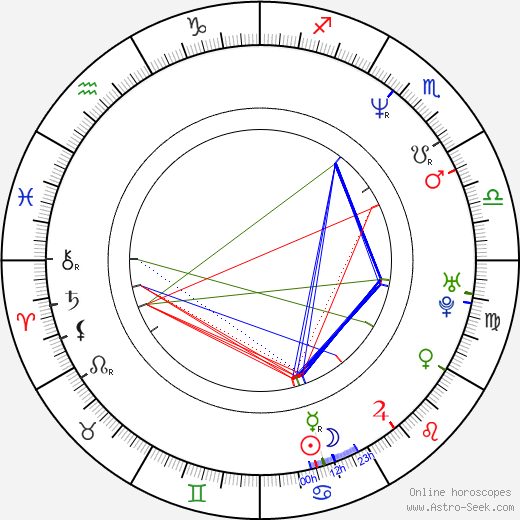 Jordan Chan tema natale, oroscopo, Jordan Chan oroscopi gratuiti, astrologia
