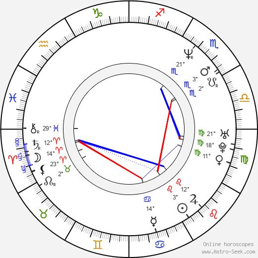Kellie Waymire birth chart, biography, wikipedia 2020, 2021