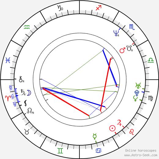 Kellie Waymire birth chart, Kellie Waymire astro natal horoscope, astrology