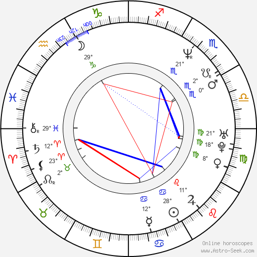Ken Edwards birth chart, biography, wikipedia 2019, 2020