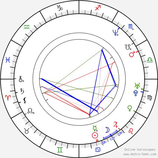 Marcus Chong tema natale, oroscopo, Marcus Chong oroscopi gratuiti, astrologia