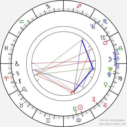 Peter Buchman tema natale, oroscopo, Peter Buchman oroscopi gratuiti, astrologia