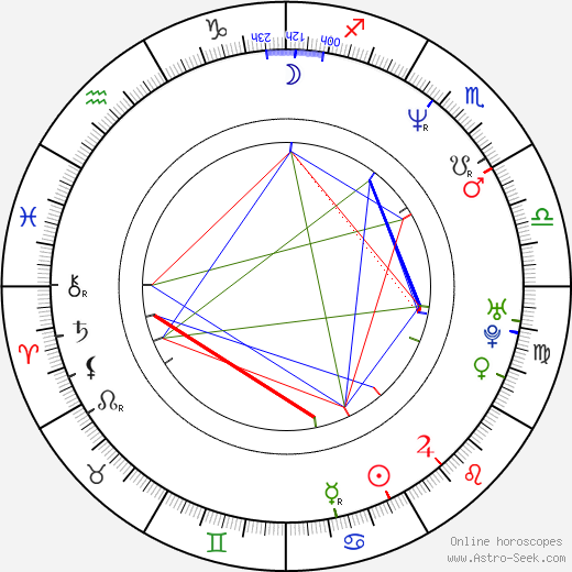 Rageh Omaar birth chart, Rageh Omaar astro natal horoscope, astrology
