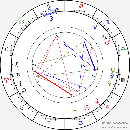 Reed Diamond astro natal birth chart, Reed Diamond horoscope, astrology