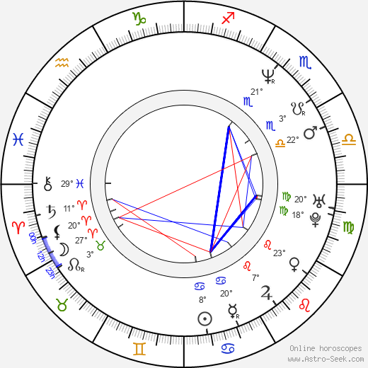 Ritchie Coster birth chart, biography, wikipedia 2019, 2020
