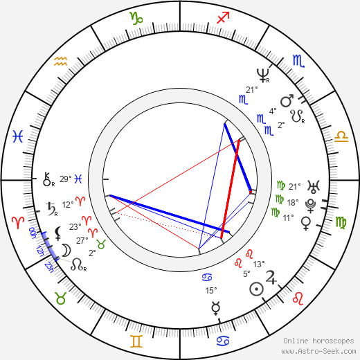 Rob Sanchez birth chart, biography, wikipedia 2019, 2020