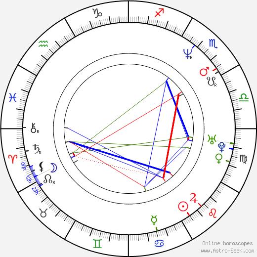 Rob Sanchez astro natal birth chart, Rob Sanchez horoscope, astrology