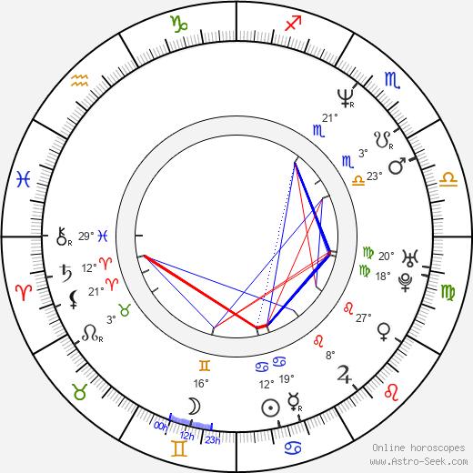 Robert J. Kral birth chart, biography, wikipedia 2019, 2020