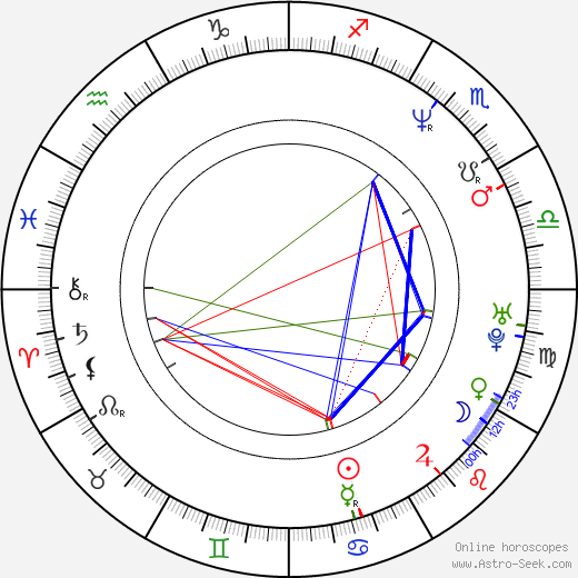 Rusty Jacobs astro natal birth chart, Rusty Jacobs horoscope, astrology
