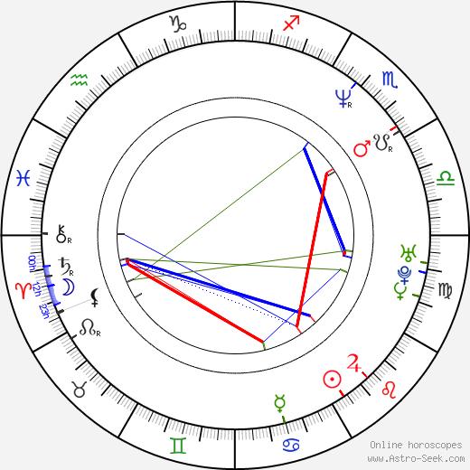 Sasha Mitchell tema natale, oroscopo, Sasha Mitchell oroscopi gratuiti, astrologia