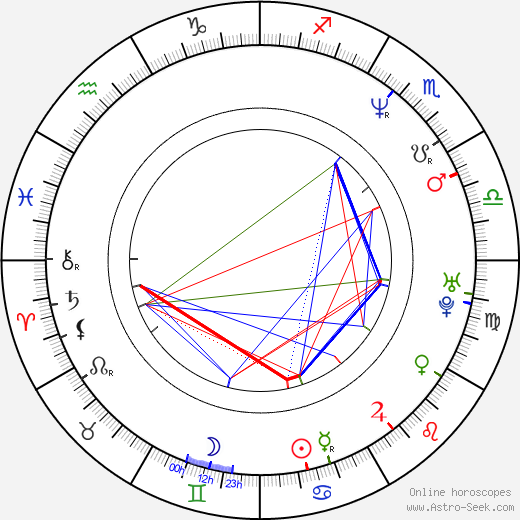 Steffen Wink astro natal birth chart, Steffen Wink horoscope, astrology