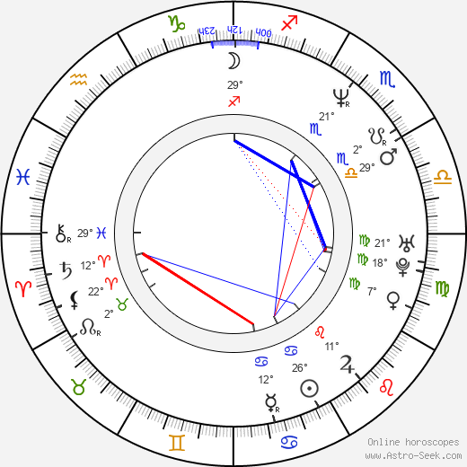 Yaël Abecassis birth chart, biography, wikipedia 2019, 2020