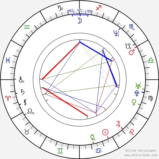 Yaël Abecassis birth chart, Yaël Abecassis astro natal horoscope, astrology