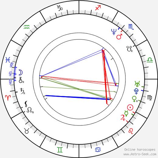 Adewale Akinnuoye-Agbaje birth chart, Adewale Akinnuoye-Agbaje astro natal horoscope, astrology