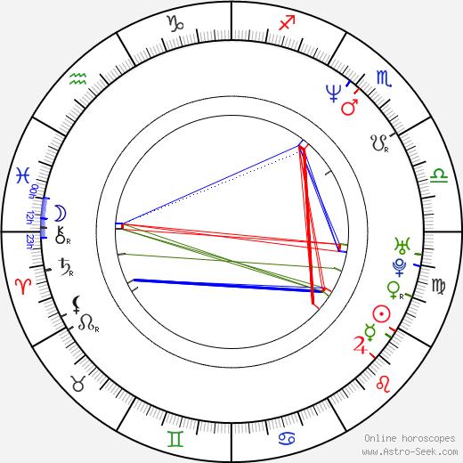Alfred Gough birth chart, Alfred Gough astro natal horoscope, astrology