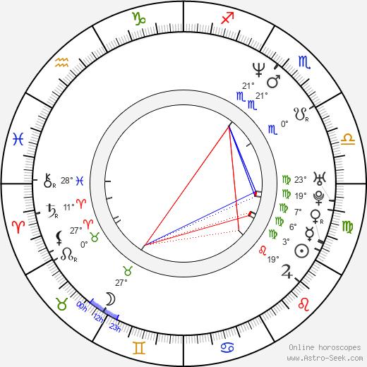 Bob Nastanovich birth chart, biography, wikipedia 2020, 2021