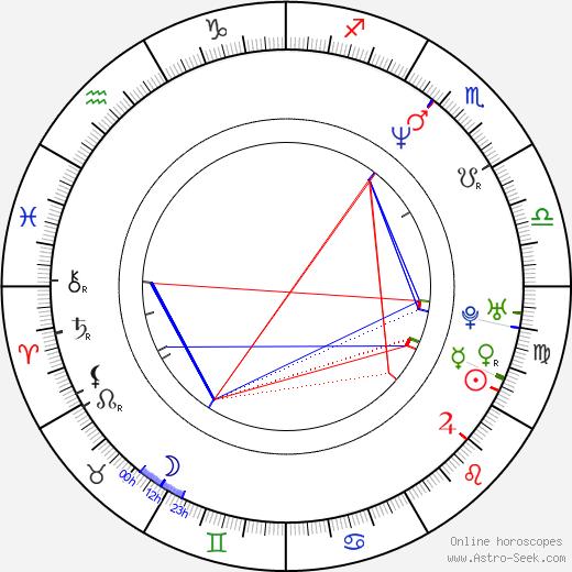 Bob Nastanovich tema natale, oroscopo, Bob Nastanovich oroscopi gratuiti, astrologia