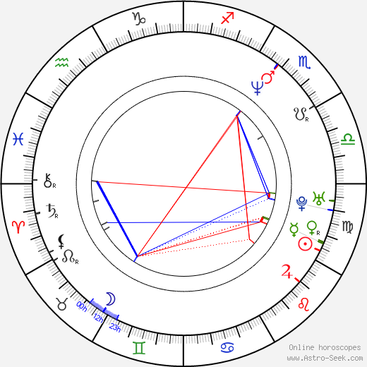 Bob Nastanovich birth chart, Bob Nastanovich astro natal horoscope, astrology